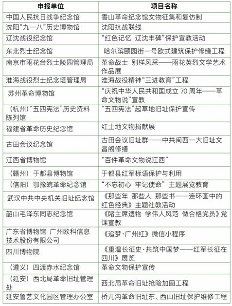 http://skogson.com/tiyuhuodong/46718.html